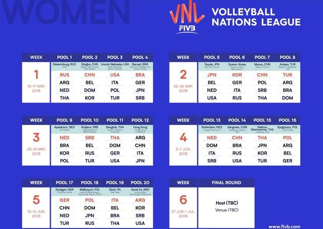 Tabela feminino (Foto: Reprodução / FIVB)